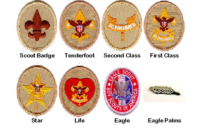Rank Advancement - BSA Troop 113 - Somerset, NJ